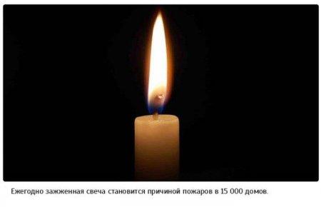 свеча причина пожара