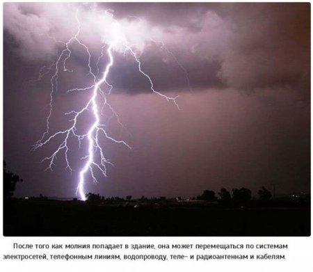 опасная молния