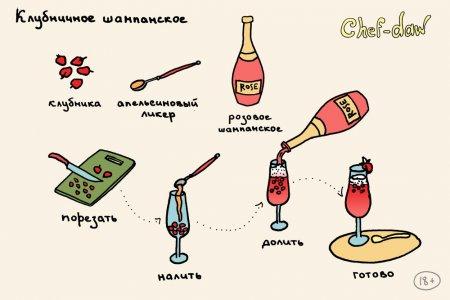 клубничное шампанское