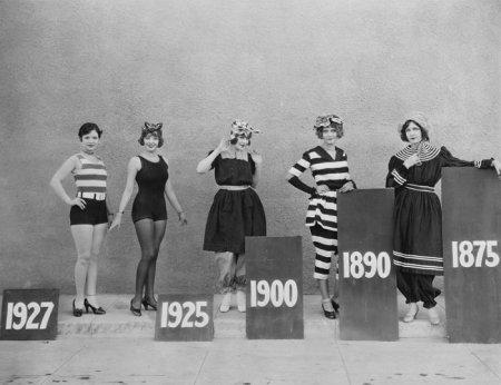 Эволюция женского купальника с 1875 по 1927 год.
